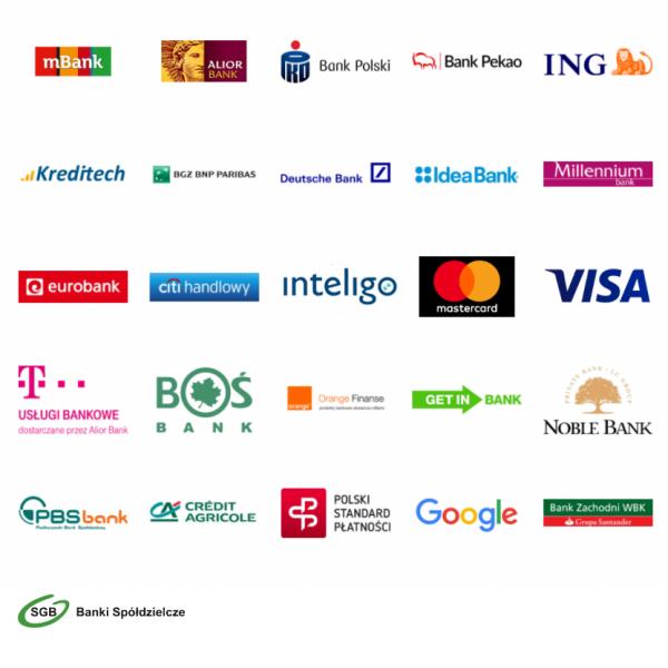 partnerzy PayU_logotypy